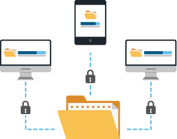 secure file shareing diagram